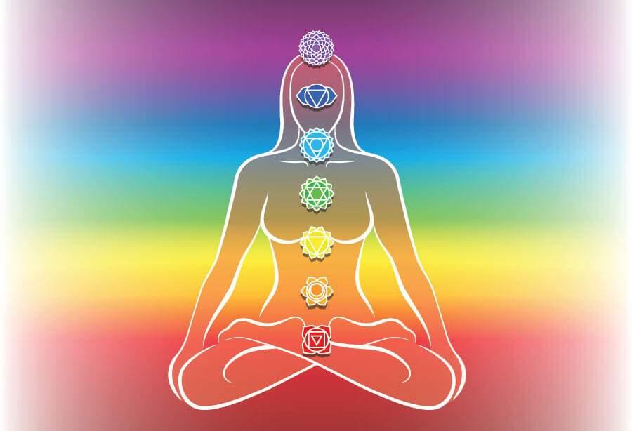 reiki terapia energetica: esquema dos sete chakras