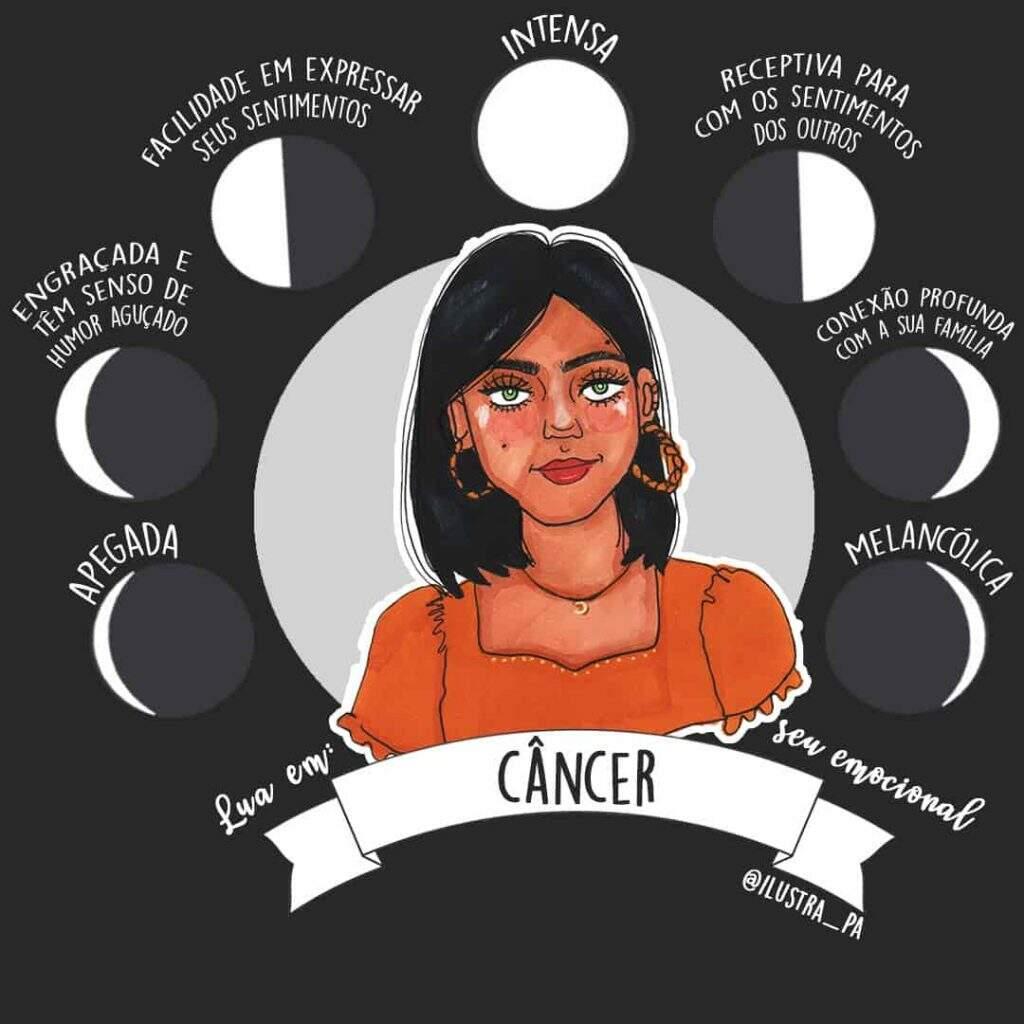 lua em câncer