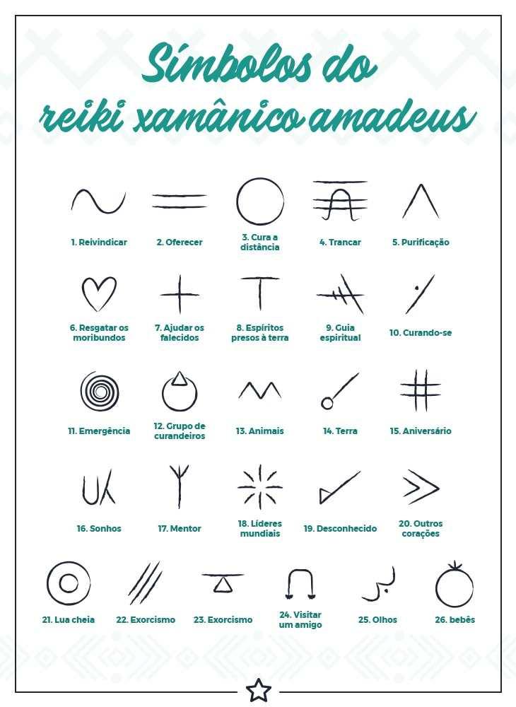 símbolos do reiki xamânico amadeus