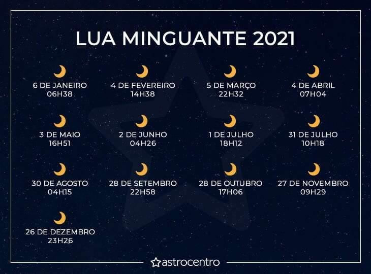lua-minguante-2021-1