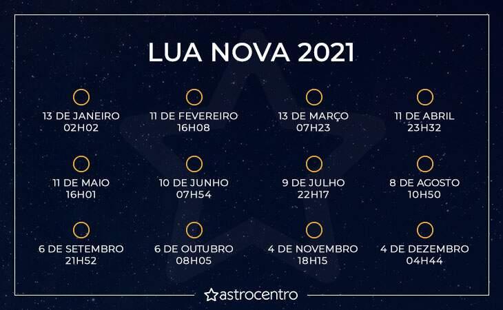 fases da lua nova em 2021