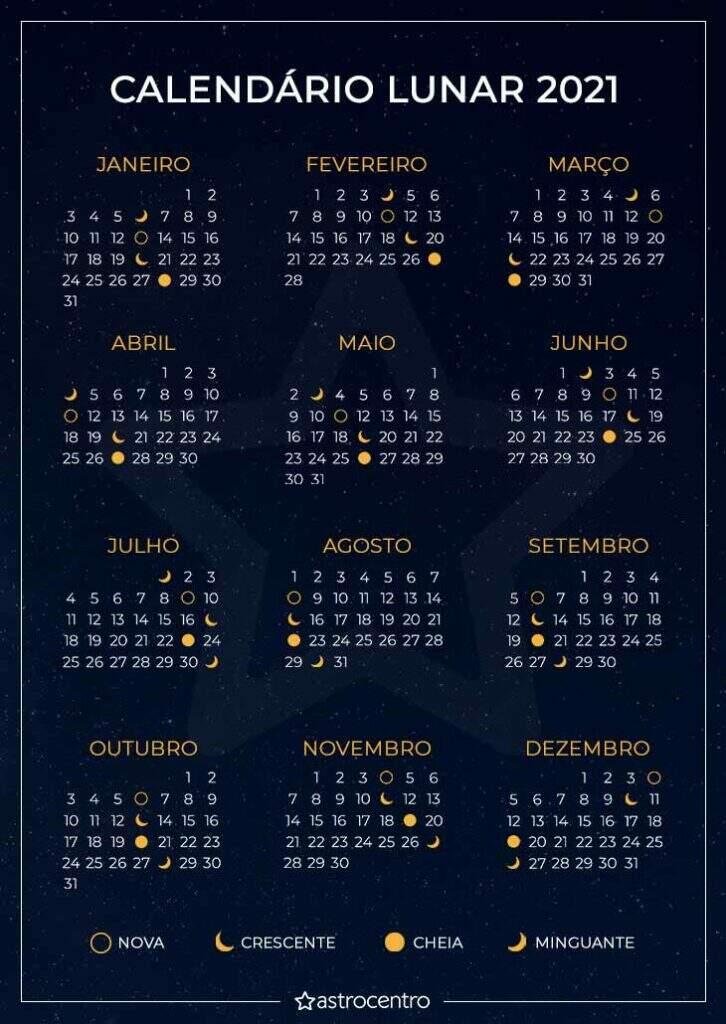 Calendário lunar 2021 – Confira os eventos do ano