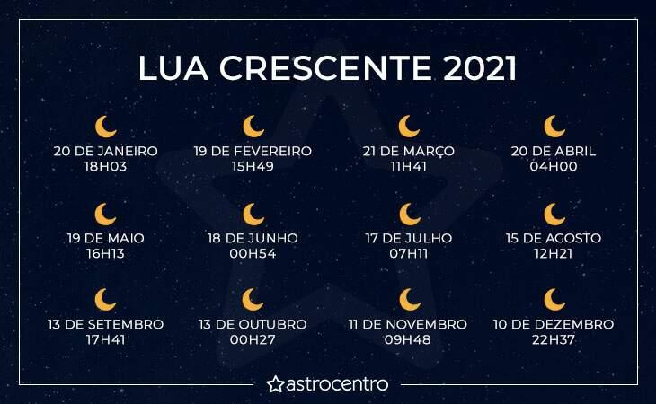 lua crescente em 2021-1